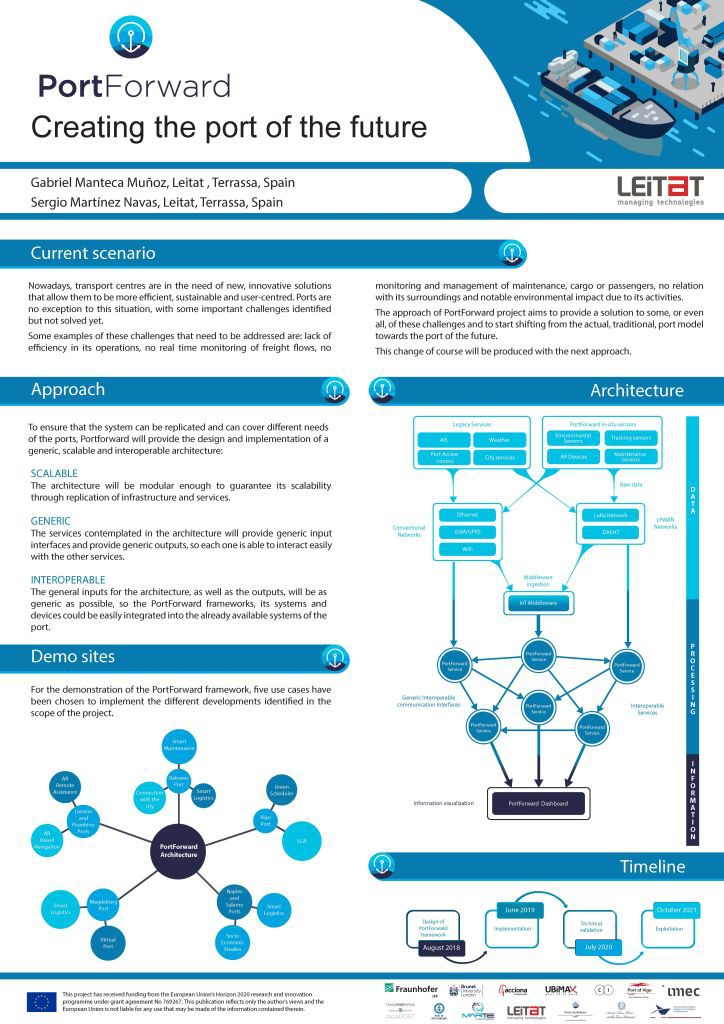 PortForward Poster Smart Systems Integration 2019